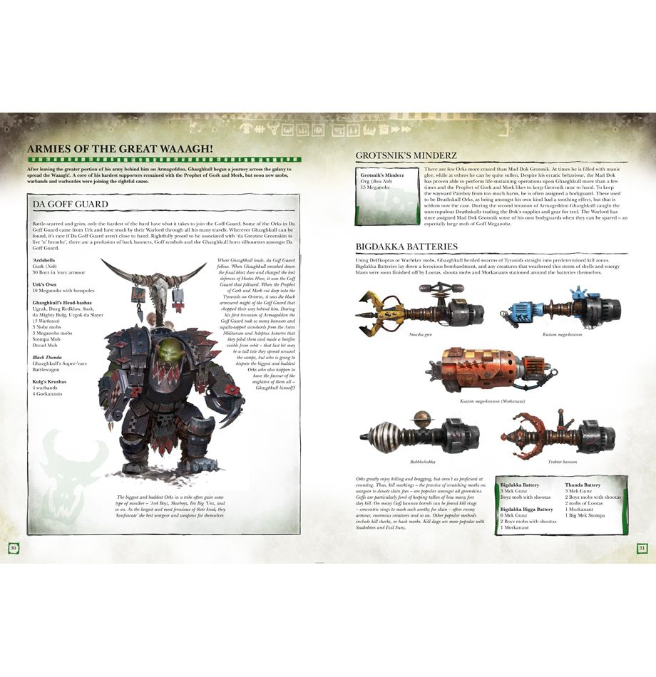 Ghazghkull Supplement Pdf